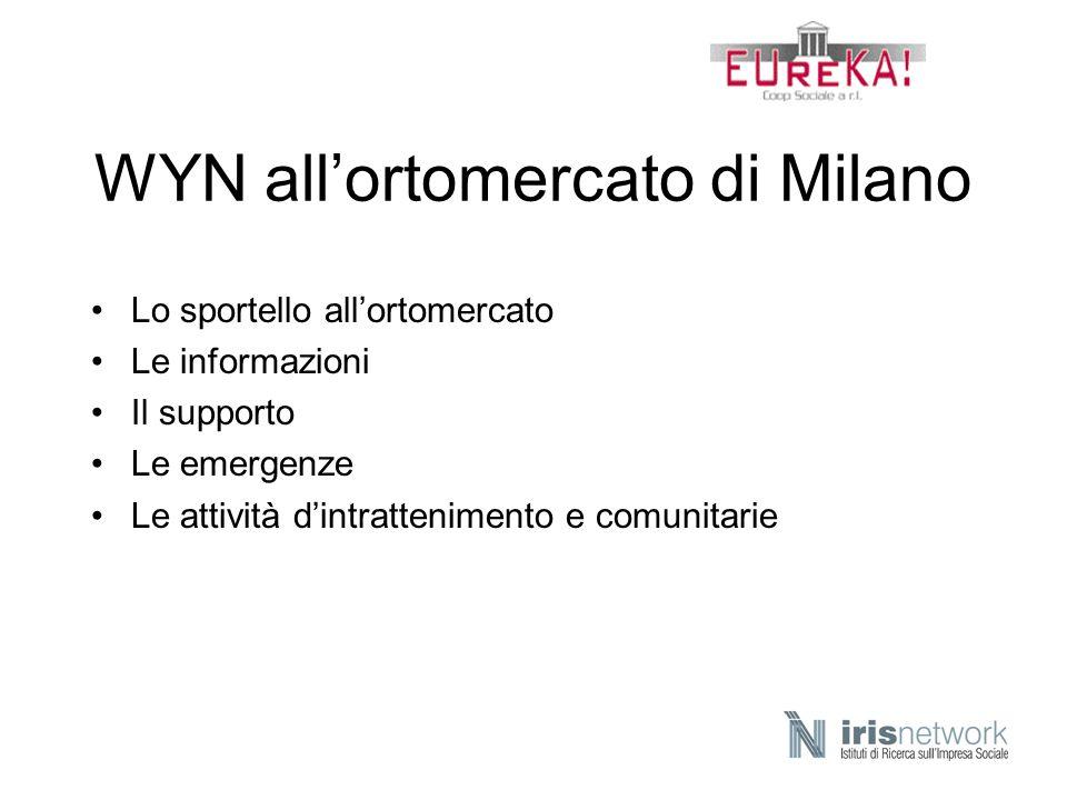 WYN all'ortomercato di Milano