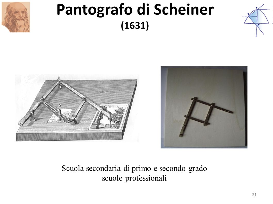 Pantografo di Scheiner (1631)