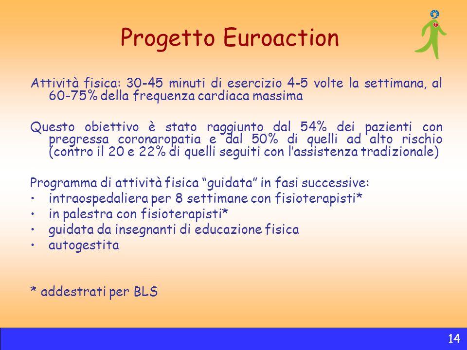Progetto Euroaction Attività fisica: 30-45 minuti di esercizio 4-5 volte la settimana, al 60-75% della frequenza cardiaca massima.