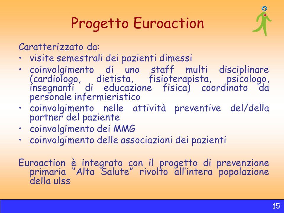 Progetto Euroaction Caratterizzato da: