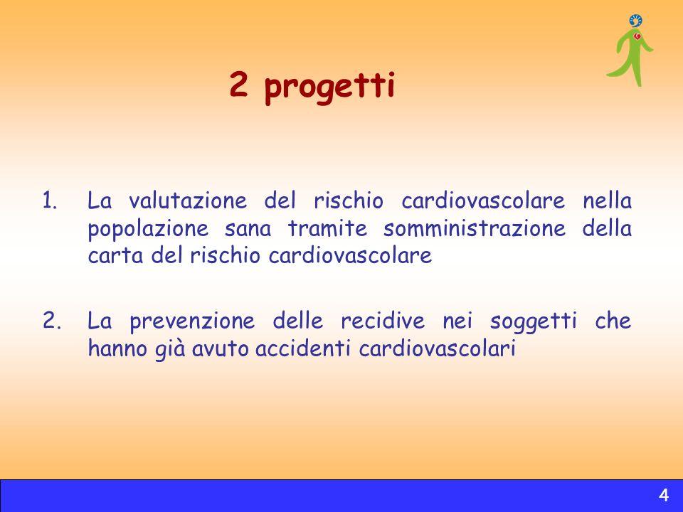 2 progetti La valutazione del rischio cardiovascolare nella popolazione sana tramite somministrazione della carta del rischio cardiovascolare.