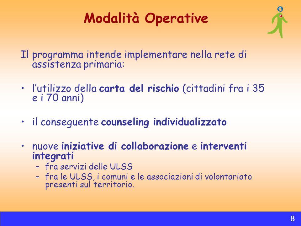 Modalità Operative Il programma intende implementare nella rete di assistenza primaria: