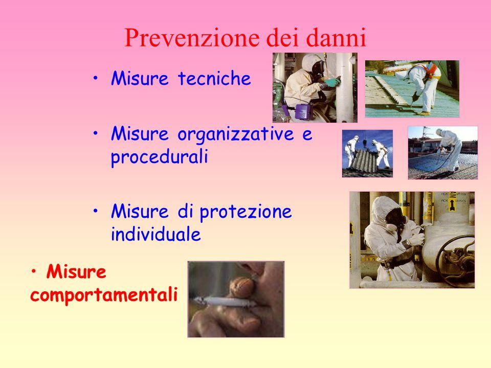 Prevenzione dei danni Misure tecniche