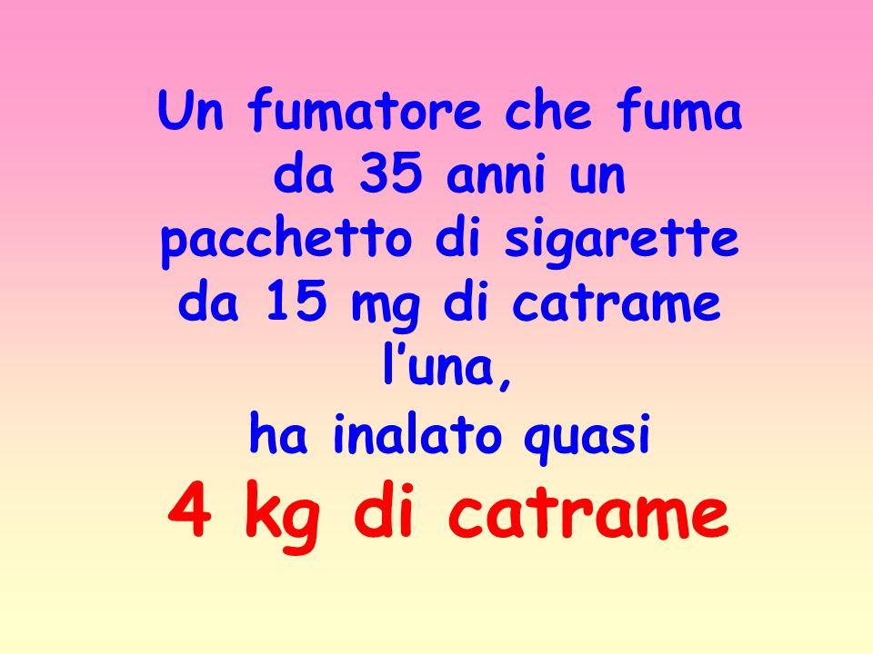 Un fumatore che fuma da 35 anni un pacchetto di sigarette da 15 mg di catrame l'una,