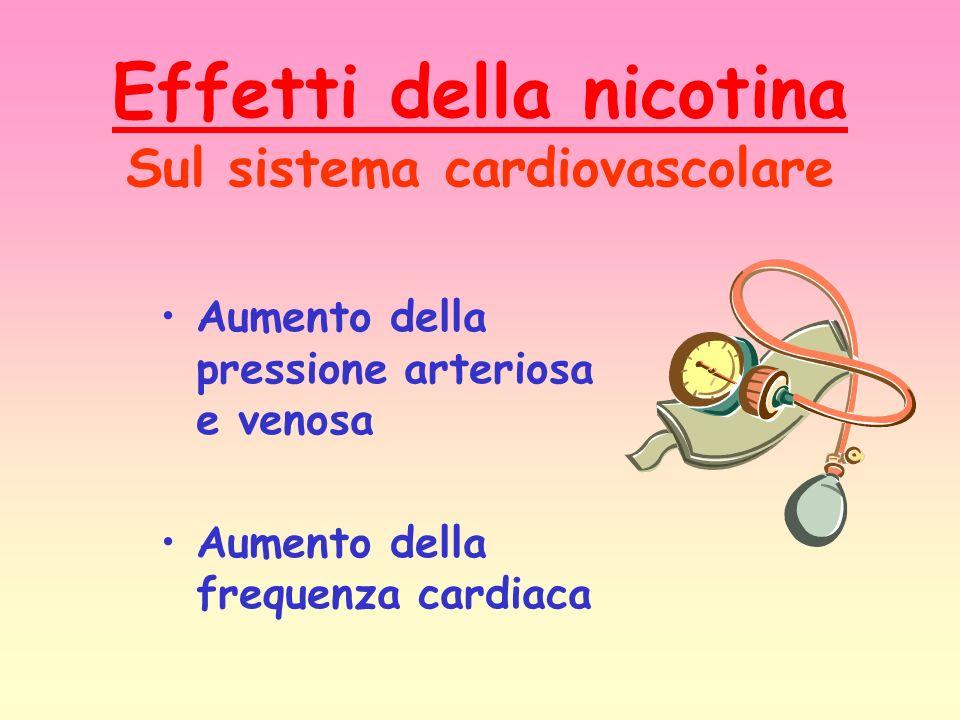 Effetti della nicotina Sul sistema cardiovascolare