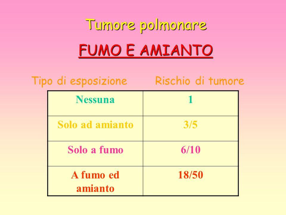 Tumore polmonare FUMO E AMIANTO