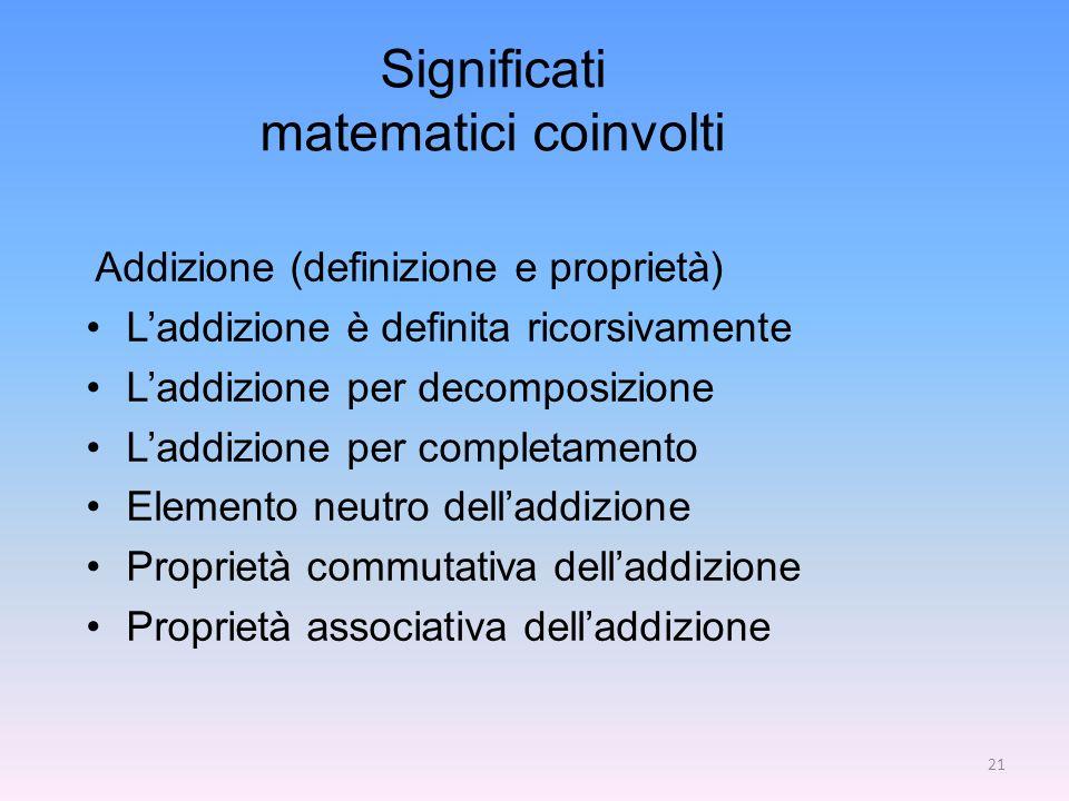 Significati matematici coinvolti