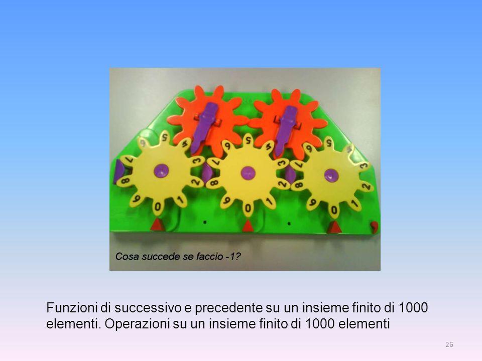 Funzioni di successivo e precedente su un insieme finito di 1000 elementi.