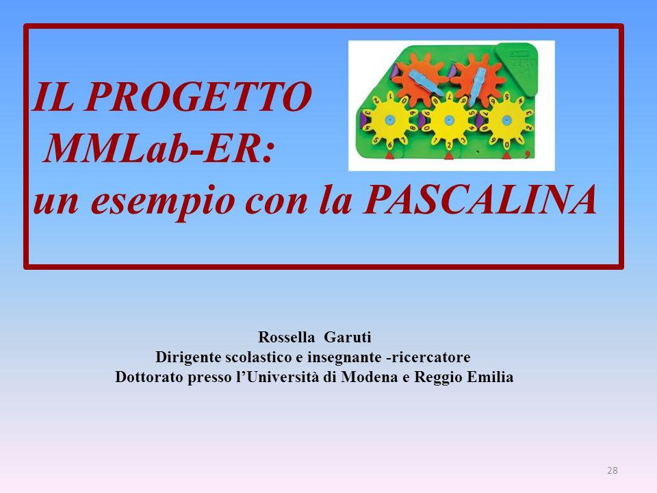 IL PROGETTO MMLab-ER: un esempio con la PASCALINA