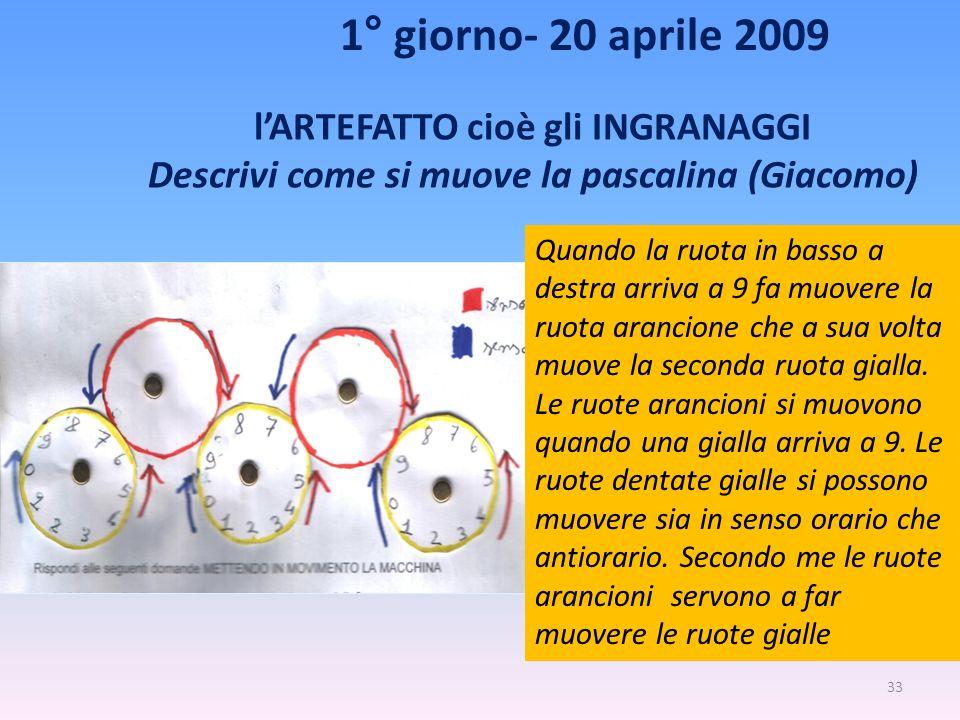 1° giorno- 20 aprile 2009 l'ARTEFATTO cioè gli INGRANAGGI
