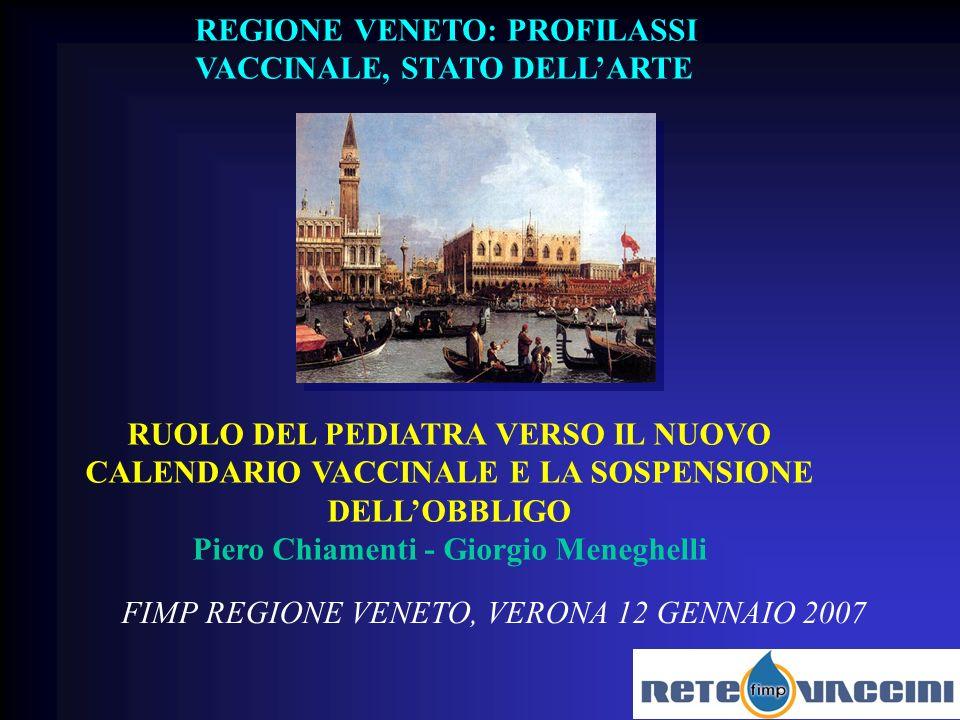 Piero Chiamenti - Giorgio Meneghelli