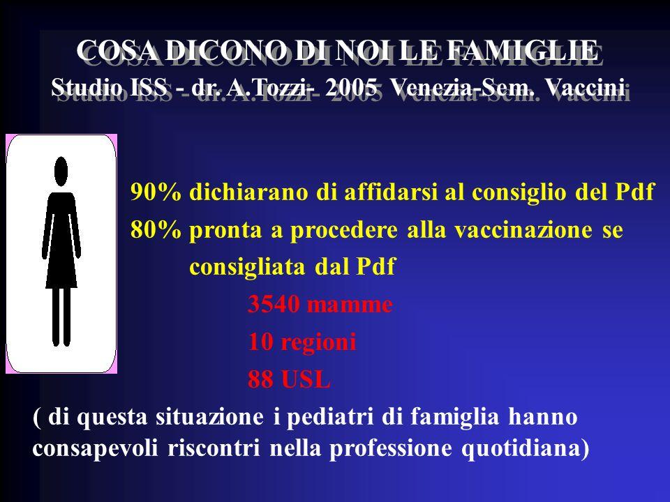 COSA DICONO DI NOI LE FAMIGLIE Studio ISS - dr. A