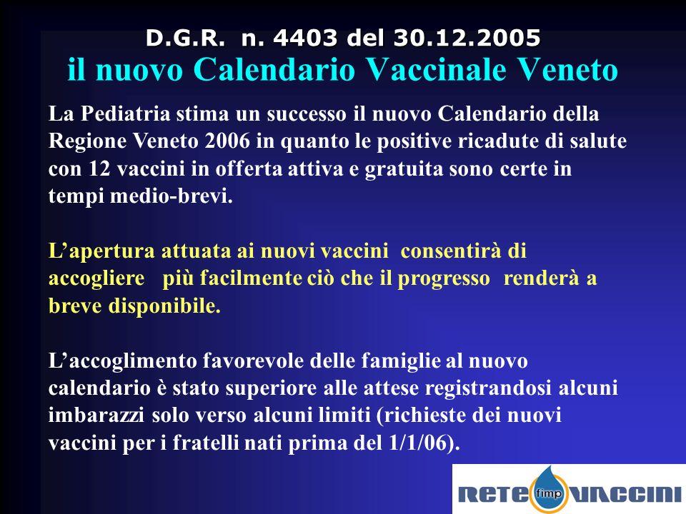 il nuovo Calendario Vaccinale Veneto