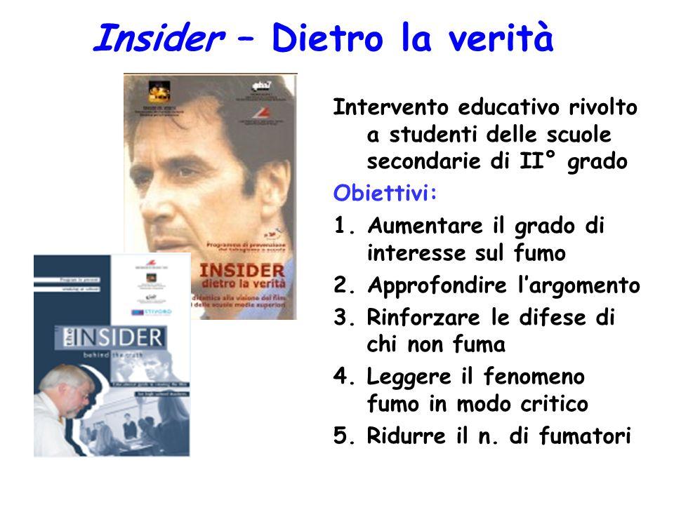Insider – Dietro la verità