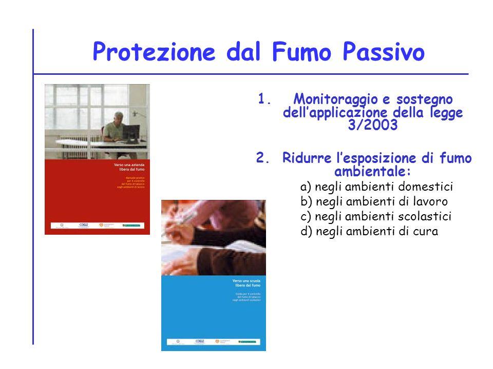 Protezione dal Fumo Passivo