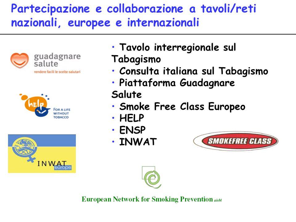 Partecipazione e collaborazione a tavoli/reti nazionali, europee e internazionali