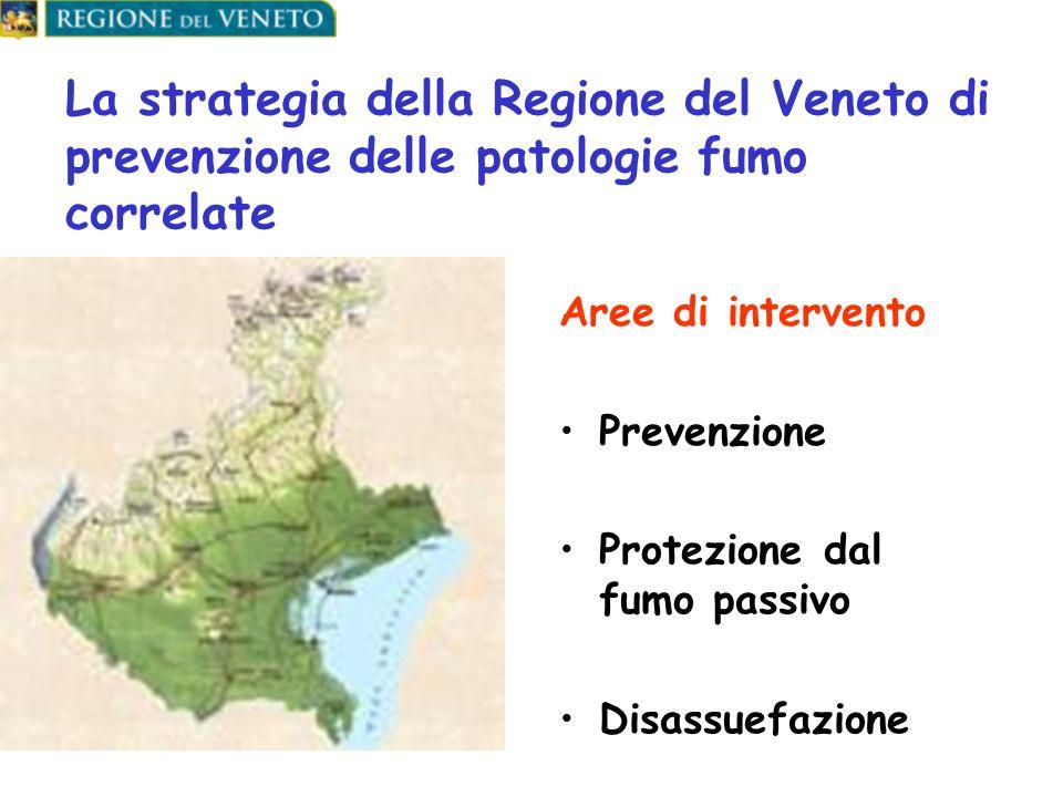 La strategia della Regione del Veneto di prevenzione delle patologie fumo correlate