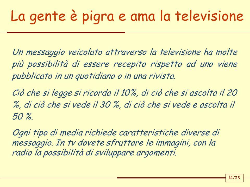 La gente è pigra e ama la televisione