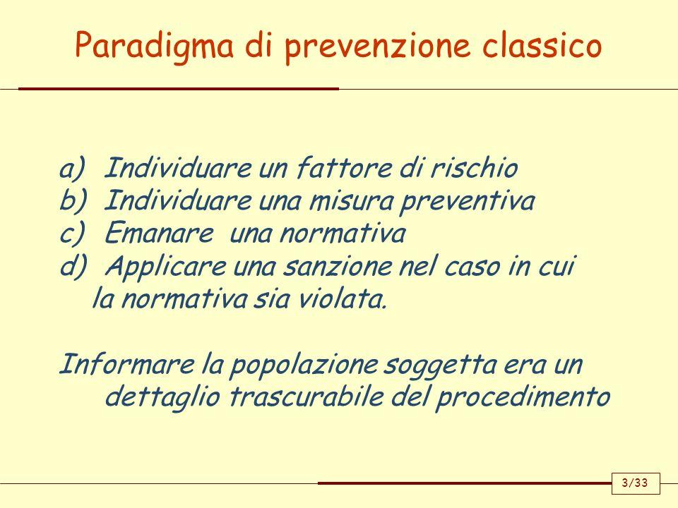 Paradigma di prevenzione classico