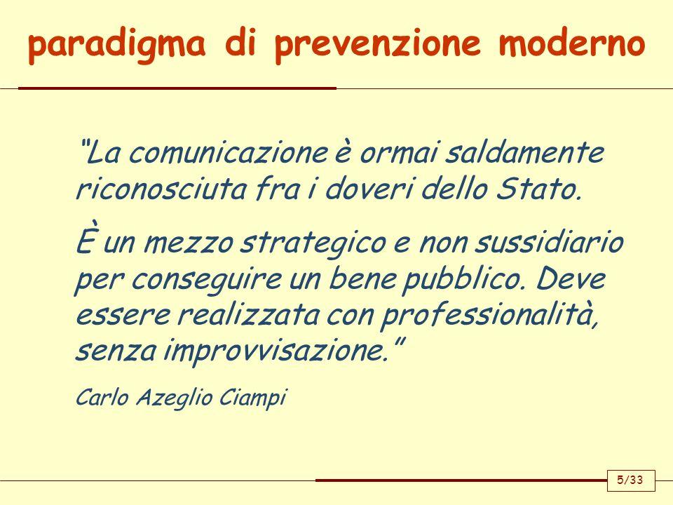 paradigma di prevenzione moderno