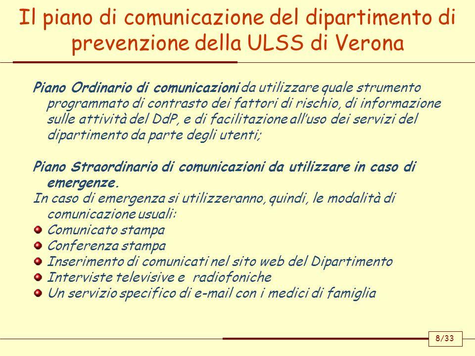 Il piano di comunicazione del dipartimento di prevenzione della ULSS di Verona