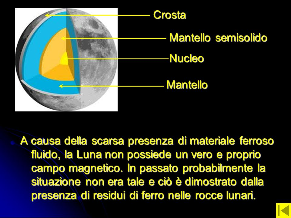 Crosta Mantello semisolido. Nucleo. Mantello.