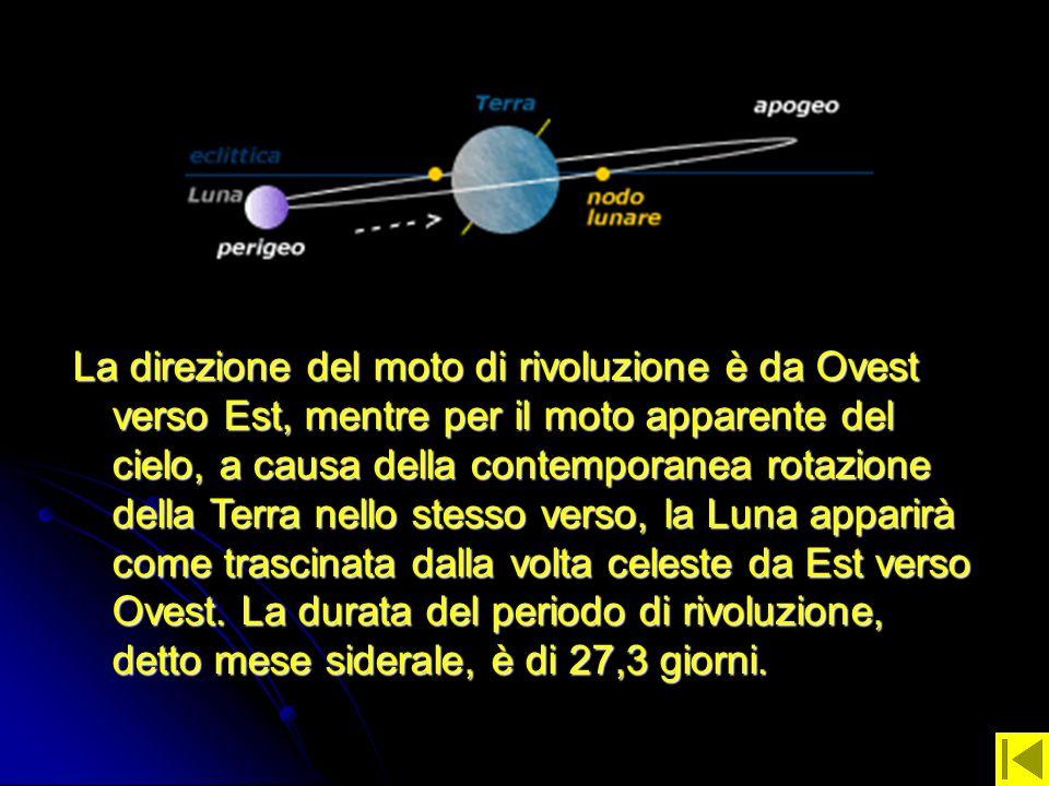La direzione del moto di rivoluzione è da Ovest verso Est, mentre per il moto apparente del cielo, a causa della contemporanea rotazione della Terra nello stesso verso, la Luna apparirà come trascinata dalla volta celeste da Est verso Ovest. La durata del periodo di rivoluzione, detto mese siderale, è di 27,3 giorni.