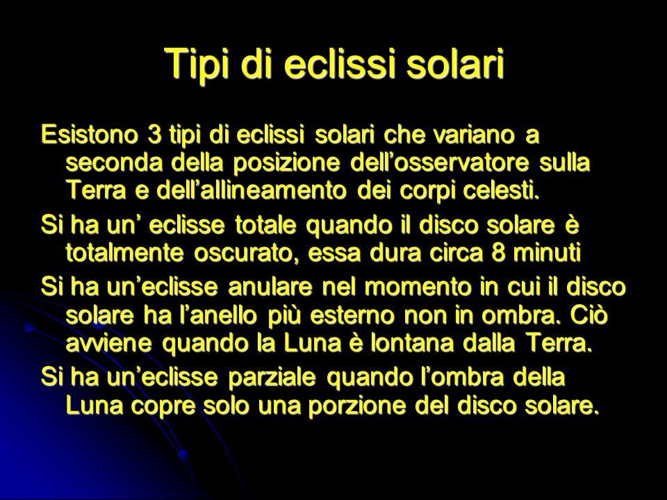 Tipi di eclissi solari