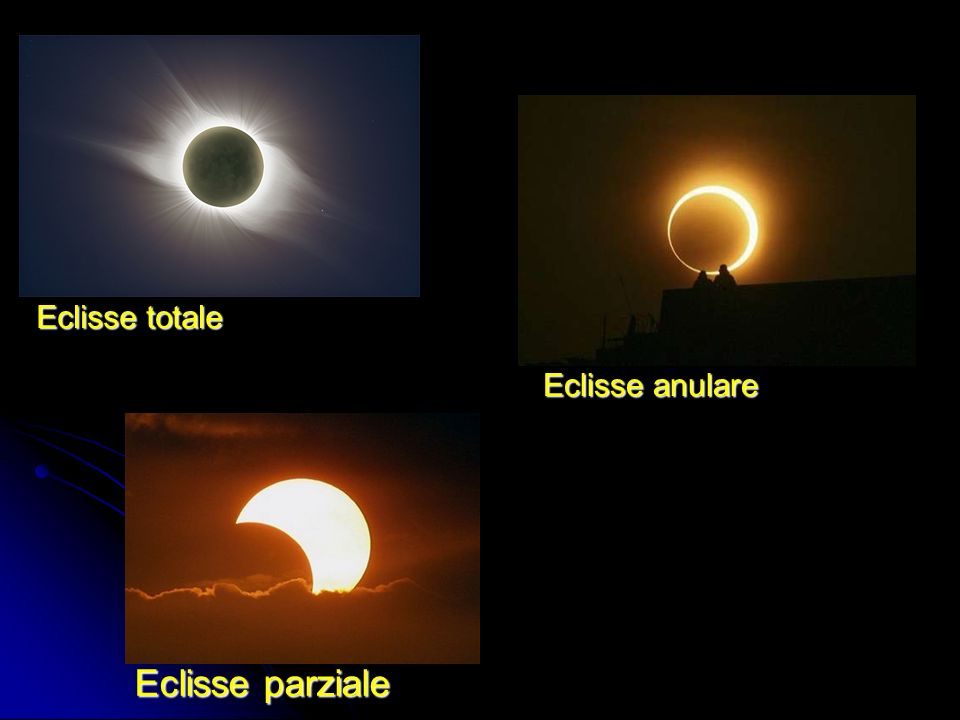 Eclisse totale Eclisse anulare Eclisse parziale