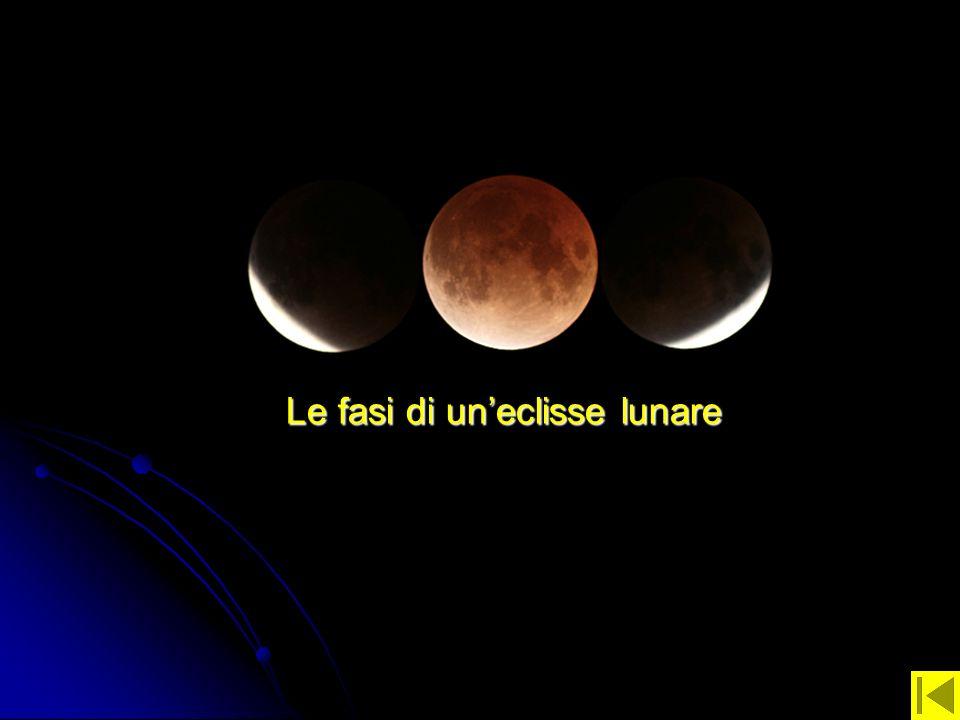 Le fasi di un'eclisse lunare