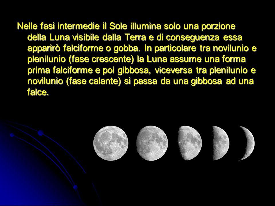 Nelle fasi intermedie il Sole illumina solo una porzione della Luna visibile dalla Terra e di conseguenza essa apparirò falciforme o gobba.