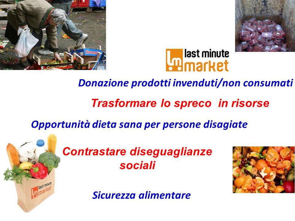 Donazione prodotti invenduti/non consumati