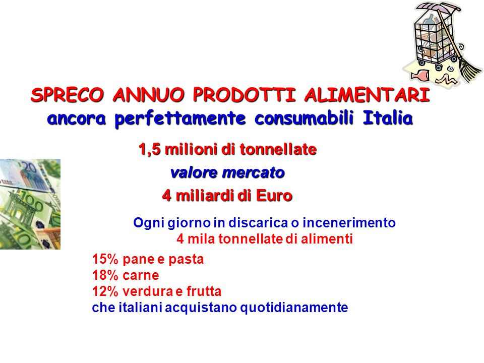 SPRECO ANNUO PRODOTTI ALIMENTARI ancora perfettamente consumabili Italia
