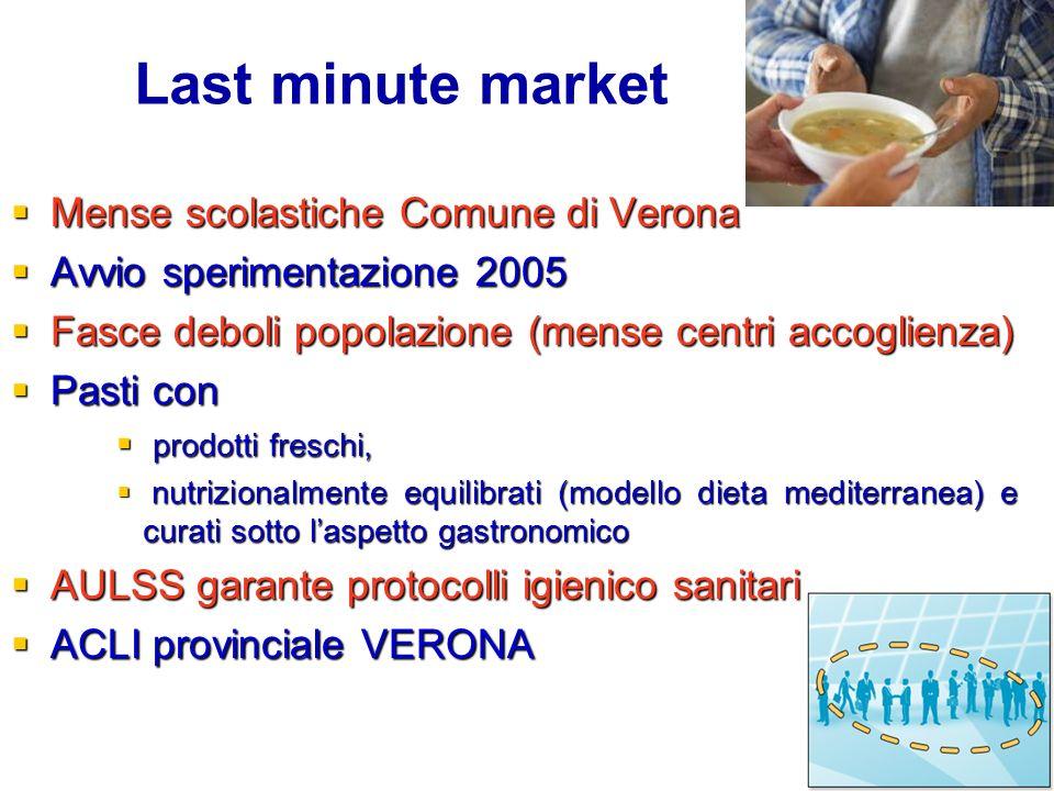 Last minute market Mense scolastiche Comune di Verona