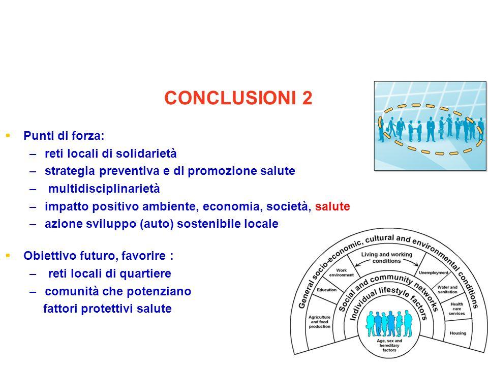 CONCLUSIONI 2 Punti di forza: reti locali di solidarietà