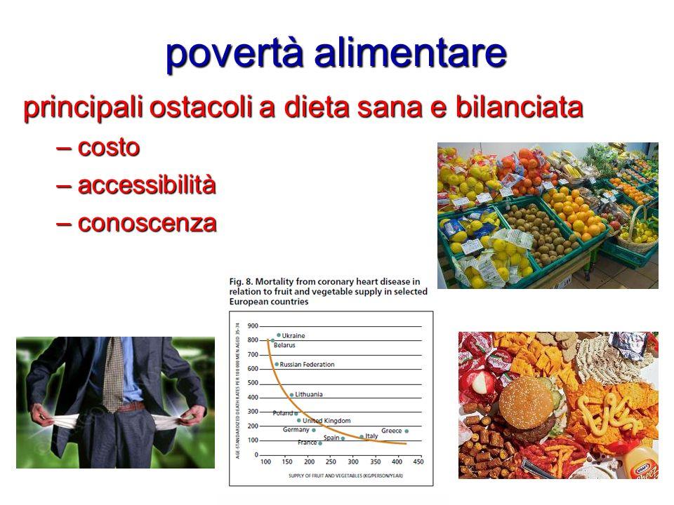 povertà alimentare principali ostacoli a dieta sana e bilanciata costo