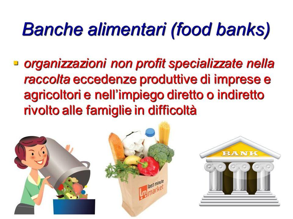Banche alimentari (food banks)