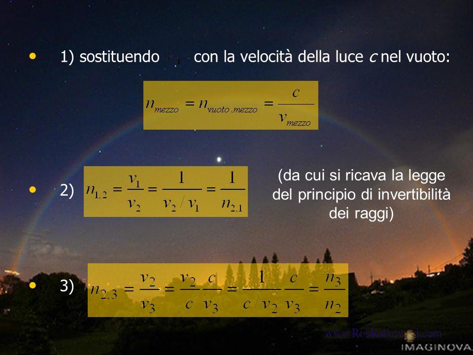 (da cui si ricava la legge del principio di invertibilità dei raggi)