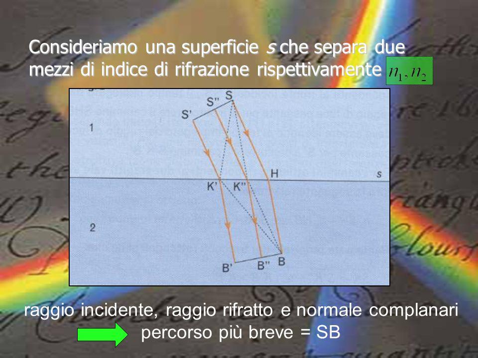 Consideriamo una superficie s che separa due mezzi di indice di rifrazione rispettivamente