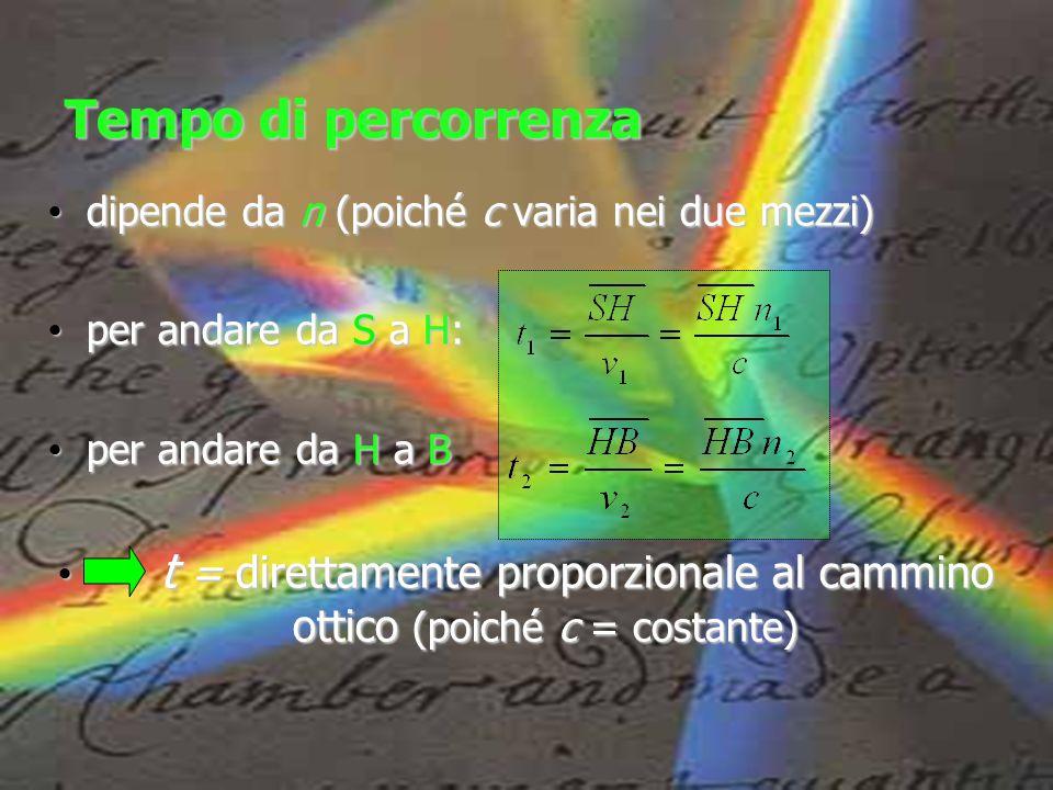 t = direttamente proporzionale al cammino ottico (poiché c = costante)