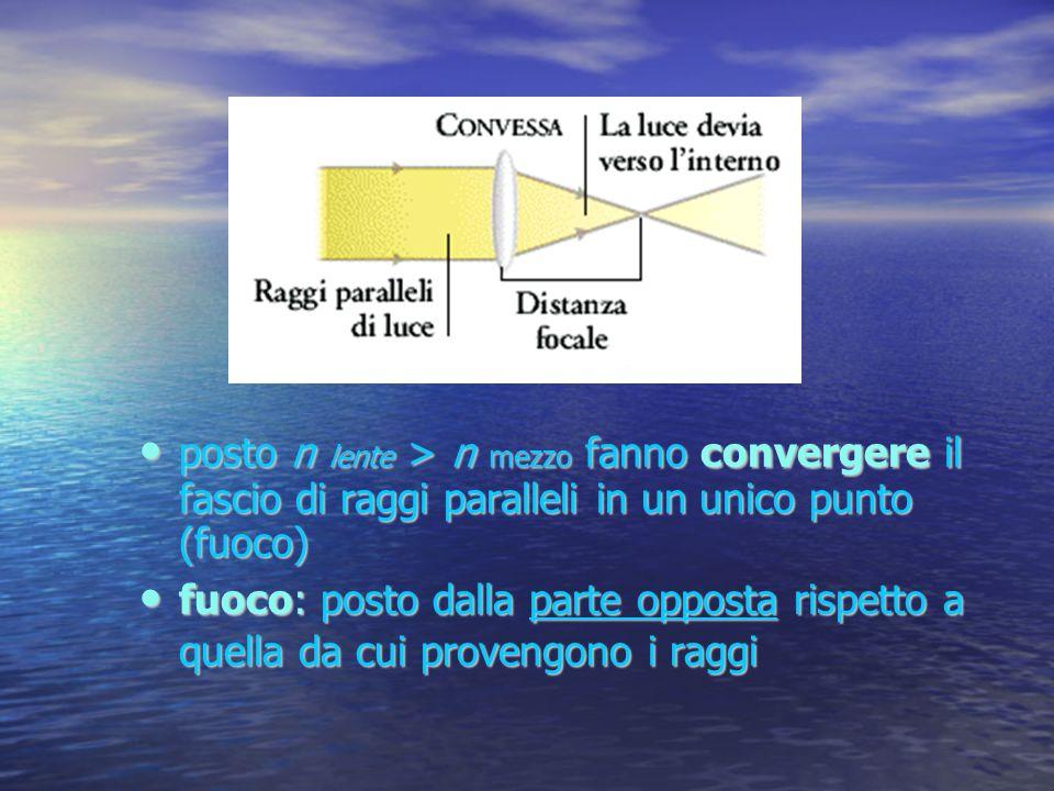 posto n lente > n mezzo fanno convergere il fascio di raggi paralleli in un unico punto (fuoco)