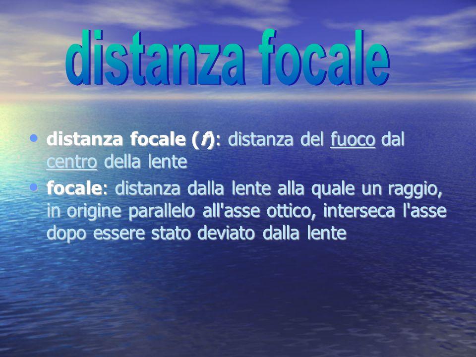 distanza focale distanza focale (f): distanza del fuoco dal centro della lente.