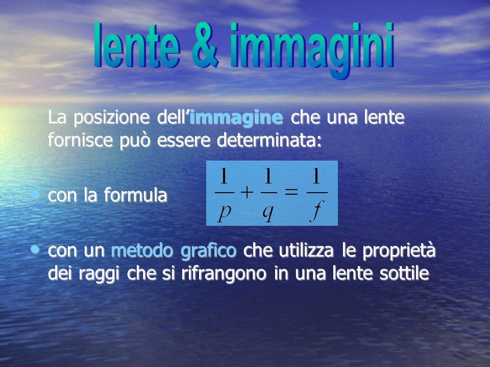 lente & immagini La posizione dell'immagine che una lente fornisce può essere determinata: con la formula.