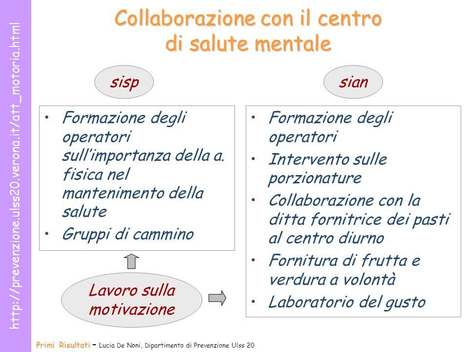 Collaborazione con il centro