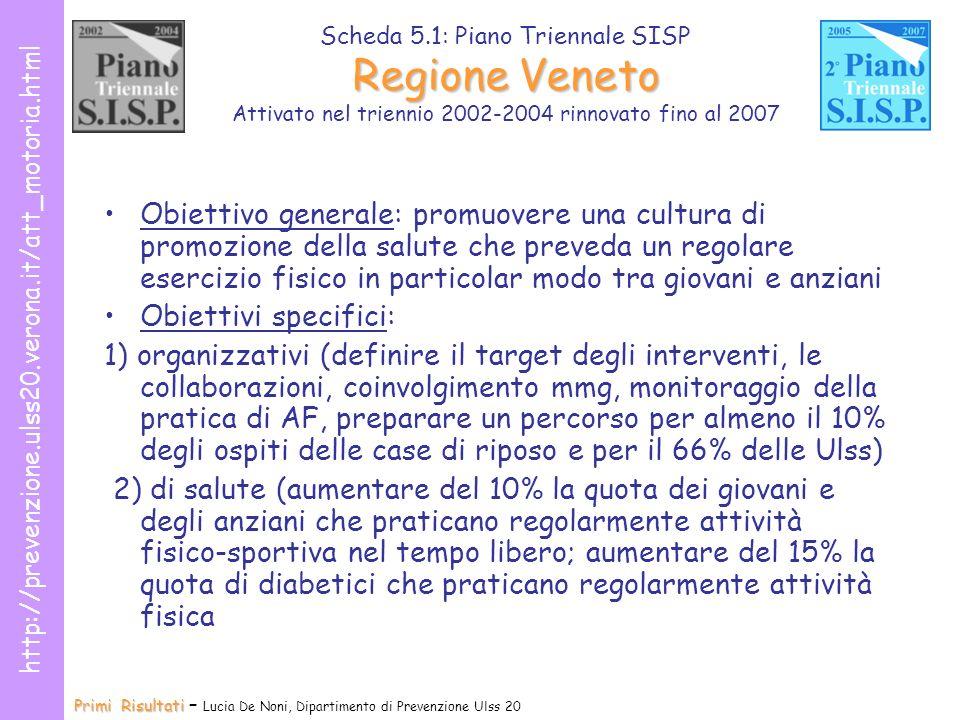 Scheda 5.1: Piano Triennale SISP Regione Veneto Attivato nel triennio 2002-2004 rinnovato fino al 2007