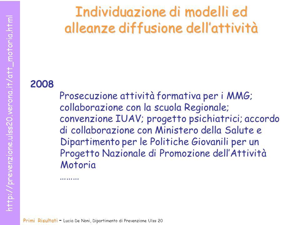 Individuazione di modelli ed alleanze diffusione dell'attività