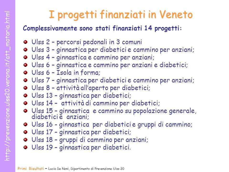 I progetti finanziati in Veneto