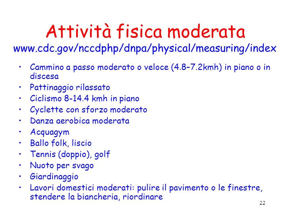 Attività fisica moderata www. cdc
