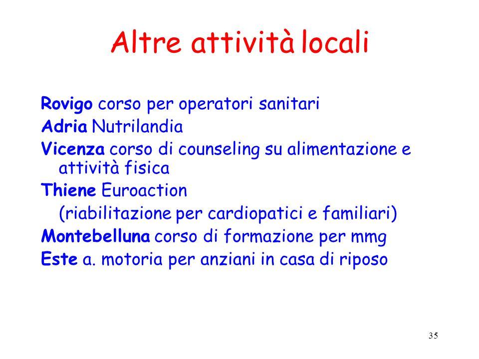 Altre attività locali Rovigo corso per operatori sanitari