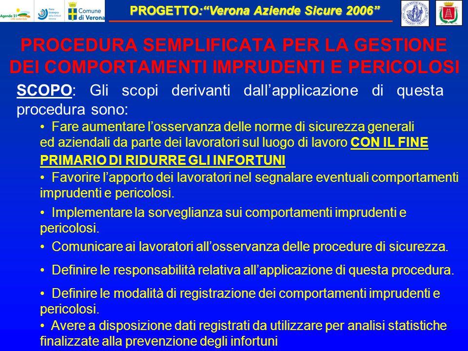 PROCEDURA SEMPLIFICATA PER LA GESTIONE DEI COMPORTAMENTI IMPRUDENTI E PERICOLOSI